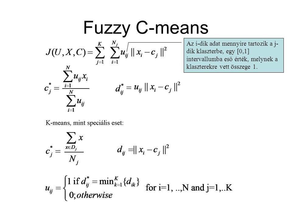 Fuzzy C-means Az i-dik adat mennyire tartozik a j-dik klaszterbe, egy [0,1] intervallumba eső érték, melynek a klaszterekre vett összege 1.